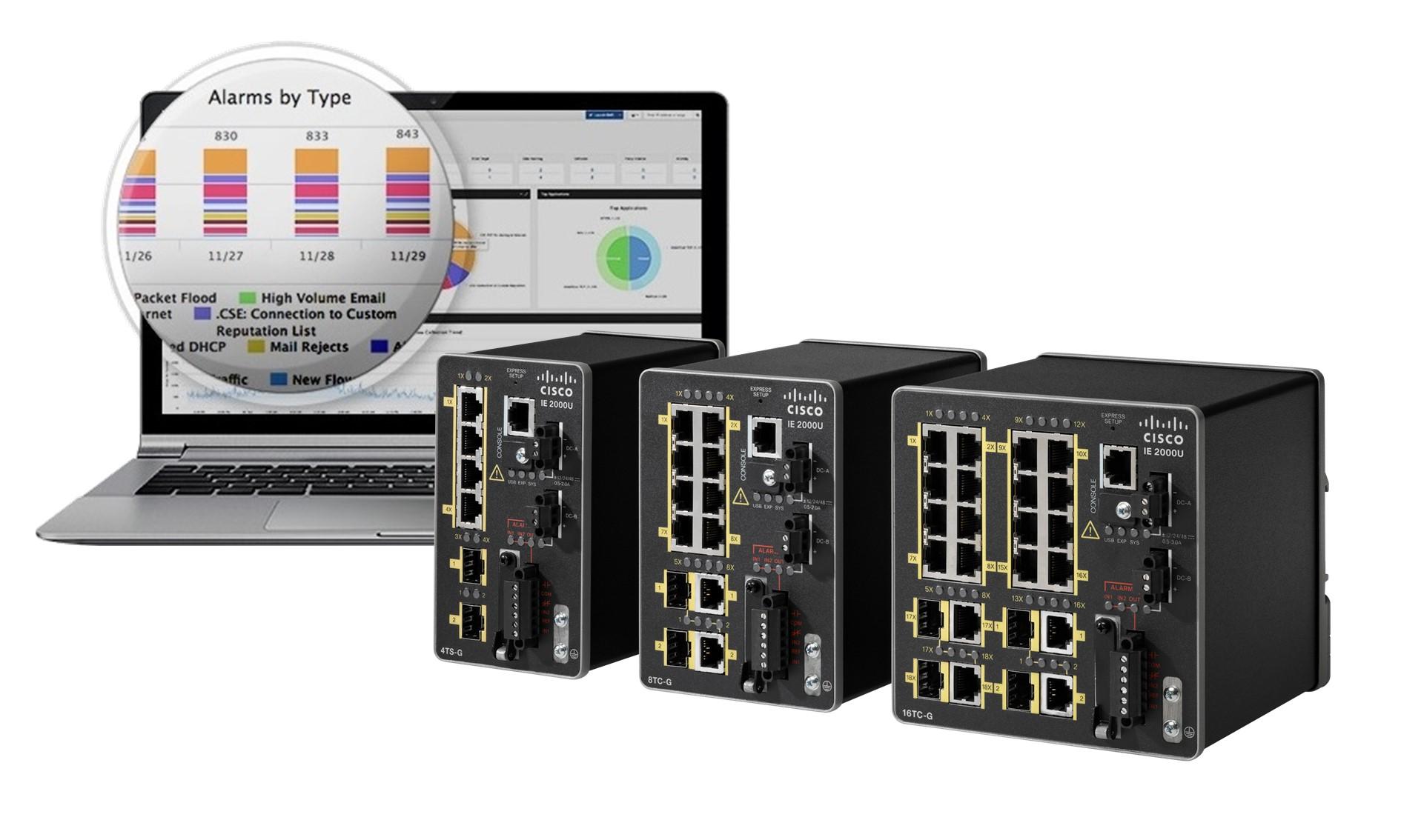 Cisco IE2000